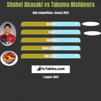 Shuhei Akasaki vs Takuma Nishimura h2h player stats