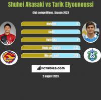 Shuhei Akasaki vs Tarik Elyounoussi h2h player stats