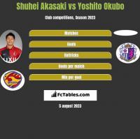 Shuhei Akasaki vs Yoshito Okubo h2h player stats