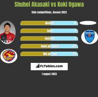 Shuhei Akasaki vs Koki Ogawa h2h player stats