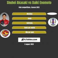 Shuhei Akasaki vs Daiki Enomoto h2h player stats