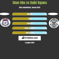 Shun Obu vs Daiki Ogawa h2h player stats