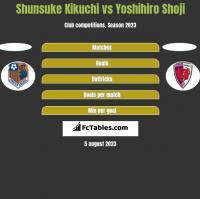 Shunsuke Kikuchi vs Yoshihiro Shoji h2h player stats