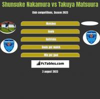 Shunsuke Nakamura vs Takuya Matsuura h2h player stats