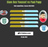 Siam Ben Youssef vs Paul Papp h2h player stats