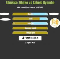 Sibusiso Sibeko vs Sabelo Nyembe h2h player stats