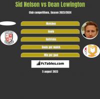 Sid Nelson vs Dean Lewington h2h player stats