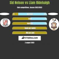 Sid Nelson vs Liam Ridehalgh h2h player stats