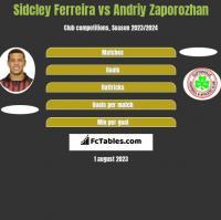 Sidcley Ferreira vs Andriy Zaporozhan h2h player stats