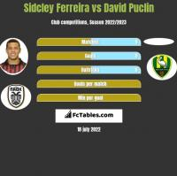 Sidcley Ferreira vs David Puclin h2h player stats