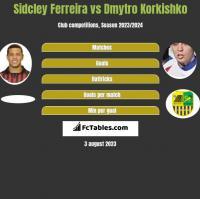 Sidcley Ferreira vs Dmytro Korkishko h2h player stats