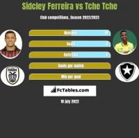 Sidcley Ferreira vs Tche Tche h2h player stats
