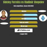Sidcley Ferreira vs Vladimir Shepelev h2h player stats