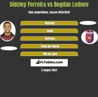Sidcley Ferreira vs Bogdan Lednev h2h player stats