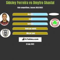Sidcley Ferreira vs Dmytro Shastal h2h player stats