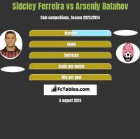 Sidcley Ferreira vs Arseniy Batahov h2h player stats