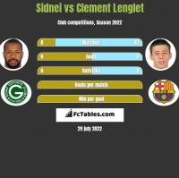 Sidnei vs Clement Lenglet h2h player stats