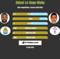 Sidnei vs Hugo Mallo h2h player stats
