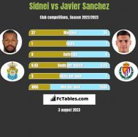 Sidnei vs Javier Sanchez h2h player stats
