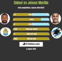 Sidnei vs Jeison Murillo h2h player stats