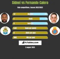 Sidnei vs Fernando Calero h2h player stats