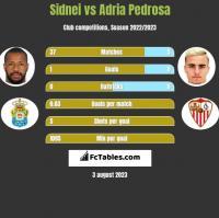 Sidnei vs Adria Pedrosa h2h player stats