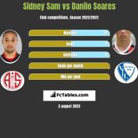 Sidney Sam vs Danilo Soares h2h player stats