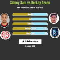 Sidney Sam vs Berkay Ozcan h2h player stats