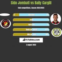 Sido Jombati vs Baily Cargill h2h player stats