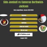 Sido Jombati vs Cameron Borthwick-Jackson h2h player stats