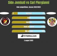 Sido Jombati vs Carl Piergianni h2h player stats