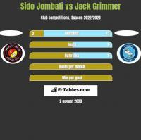 Sido Jombati vs Jack Grimmer h2h player stats