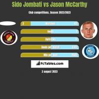 Sido Jombati vs Jason McCarthy h2h player stats