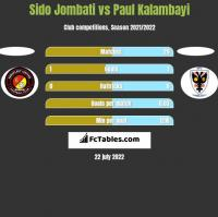 Sido Jombati vs Paul Kalambayi h2h player stats