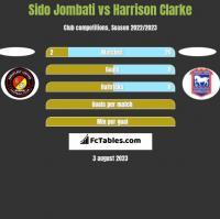 Sido Jombati vs Harrison Clarke h2h player stats
