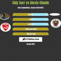 Sidy Sarr vs Alexis Claude h2h player stats