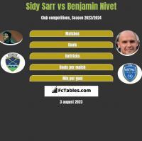 Sidy Sarr vs Benjamin Nivet h2h player stats