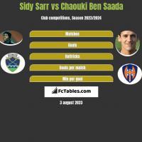 Sidy Sarr vs Chaouki Ben Saada h2h player stats
