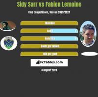 Sidy Sarr vs Fabien Lemoine h2h player stats