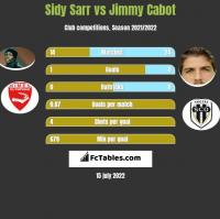 Sidy Sarr vs Jimmy Cabot h2h player stats
