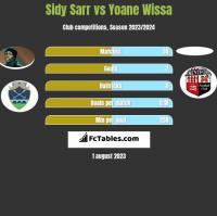 Sidy Sarr vs Yoane Wissa h2h player stats