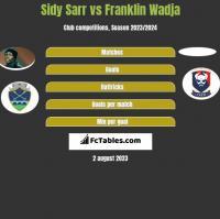 Sidy Sarr vs Franklin Wadja h2h player stats