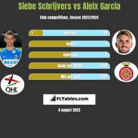 Siebe Schrijvers vs Aleix Garcia h2h player stats