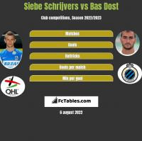 Siebe Schrijvers vs Bas Dost h2h player stats