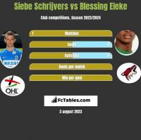 Siebe Schrijvers vs Blessing Eleke h2h player stats