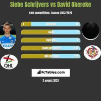 Siebe Schrijvers vs David Okereke h2h player stats