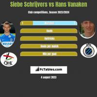 Siebe Schrijvers vs Hans Vanaken h2h player stats