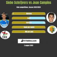 Siebe Schrijvers vs Joan Campins h2h player stats