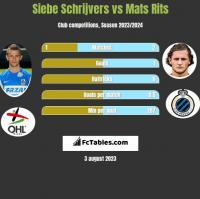 Siebe Schrijvers vs Mats Rits h2h player stats