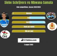 Siebe Schrijvers vs Mbwana Samata h2h player stats